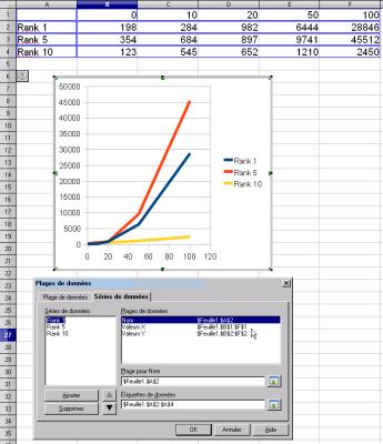 R solu diagramme avec tiquettes nombre et non texte consulter le sujet forum openoffice - Diagramme sur open office ...